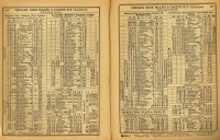 141--1895 Rock Island RR time tables.jpg
