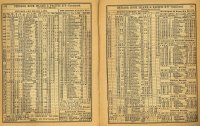 140--1895 Rock Island RR time tables.jpg